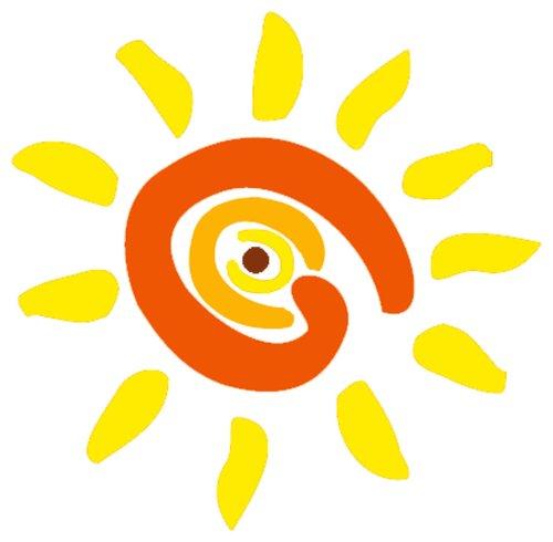 Μια γρήγορη ερμηνεία του χάρτη ηλιακής επιστροφής